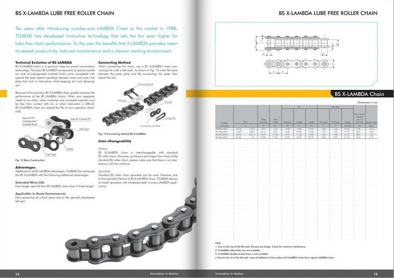 catalogus_1_drive-chain_tsubaki