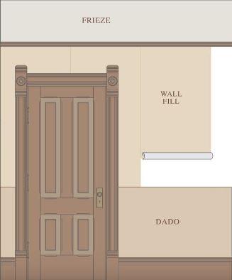 Hoe creëer je een authentiek Art Nouveau interieur?